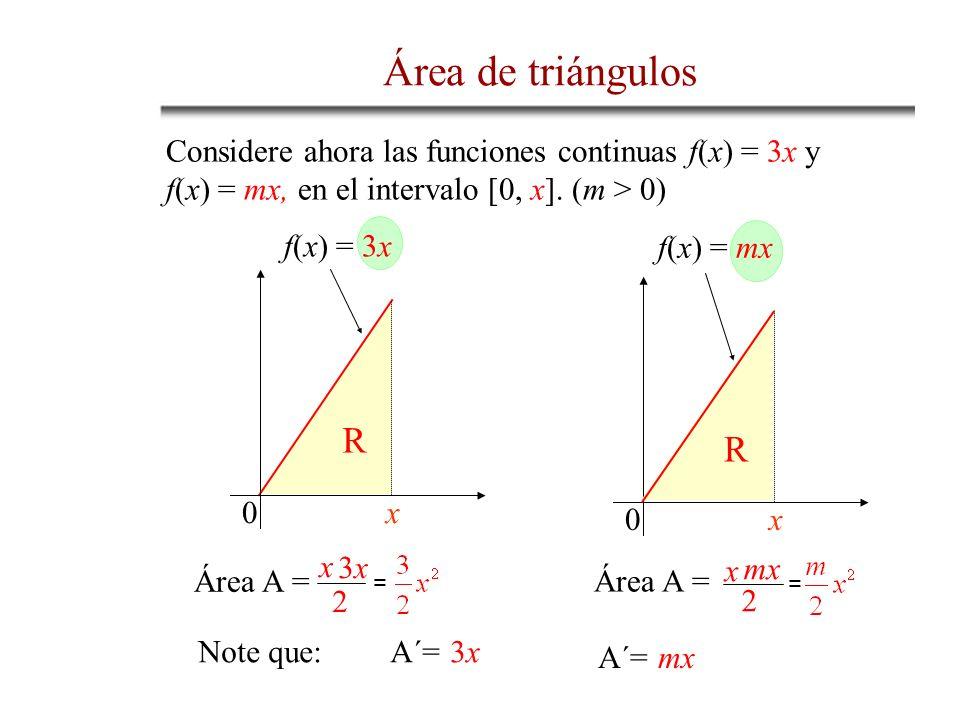 Área de triángulos Considere ahora las funciones continuas f(x) = 3x y f(x) = mx, en el intervalo [0, x]. (m > 0)